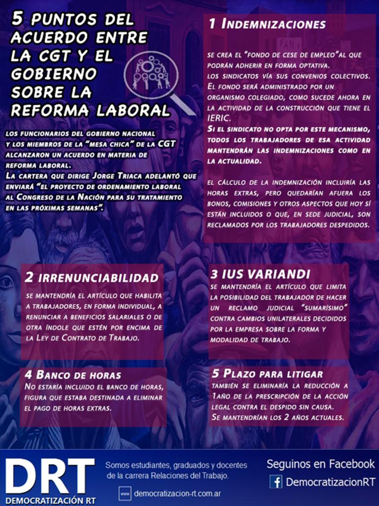 #ReformaLaboral Segunda versión de la Reforma Laboral