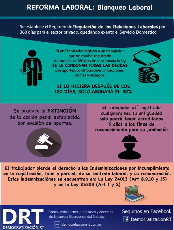 Blanqueo laboral #ReformaLaboral